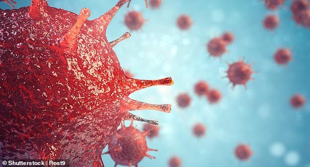 الفيروسات المجهولة