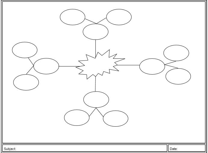 خريطة ذهنية فارغة Pdf