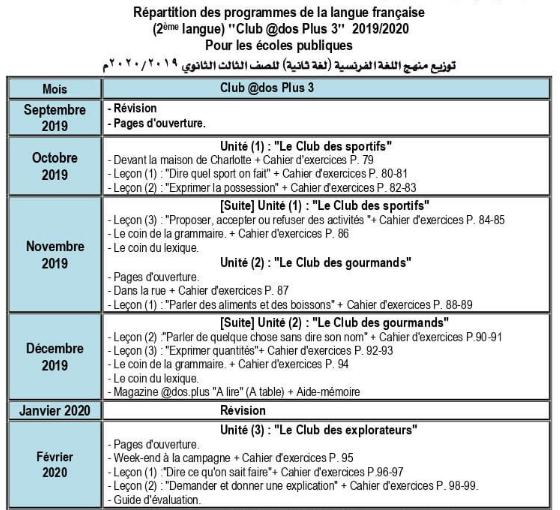 توزيع منهج الصف الثالث الثانوي 2020 لجميع المواد