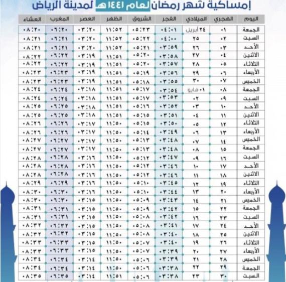 أوقات الصلاة في رمضان 2020 معلومة