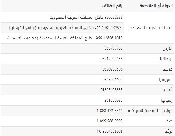 الاستعلام عن حجز الخطوط السعودية برقم الحجز أو رقم التذكرة