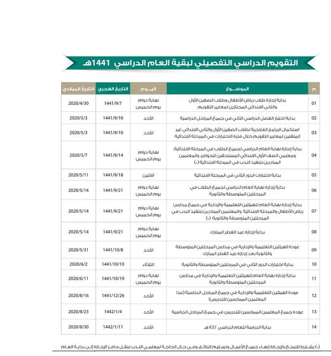 التقويم الدراسي 1441 الفصل الثاني