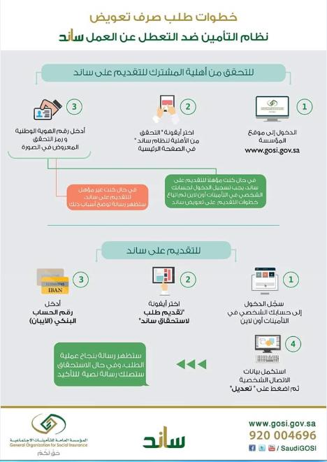 خطوات التسجيل في ساند التأمين ضد التعطل عن العمل