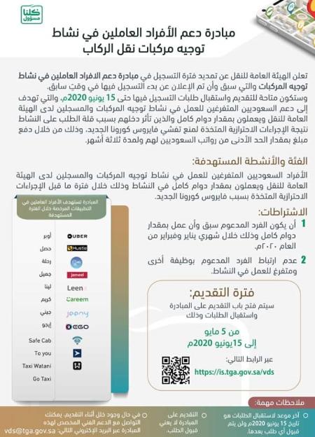 مبادرة دعم الأفراد السعوديين العاملين في نشاط توجيه المركبات