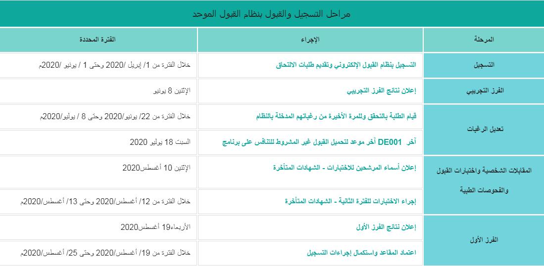 كيف اسجل في مركز القبول الموحد سلطنة عمان 2020