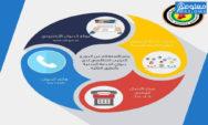 ديوان الخدمة المدنية الاستعلام عن الترتيب التنافسي 2020