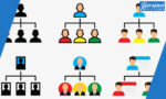 مستويات الهيكل التنظيمي للشركات والمؤسسات التعليمية
