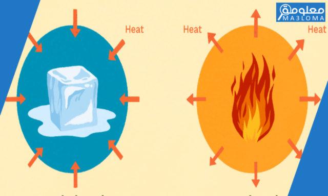 تكون الحرارة……………………. في التفاعلات الطاردة للحرارة ..