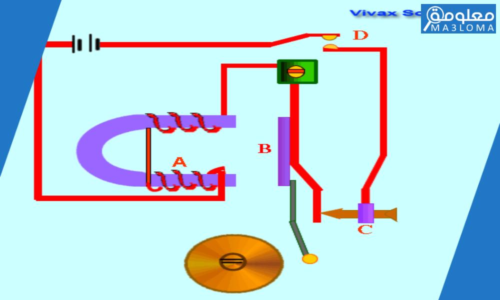 من تطبيقات القوة المؤثرة في سلك يسري فيه تيار كهربائي موضوع في مجال مغناطيسي 100
