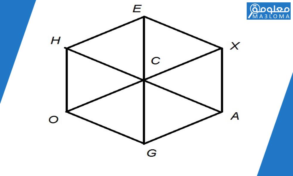 ما هي قياس الزاوية في المضلع السداسي المنتظم ؟