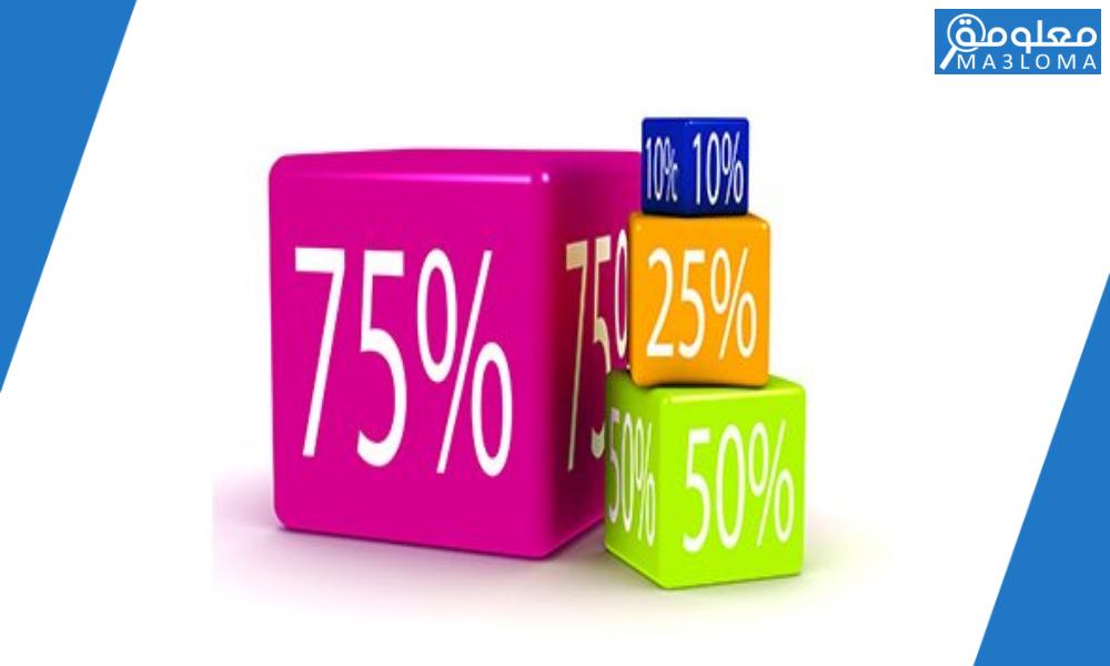 أوجد السعر الجديد لعلبة زيت بقيمة ١٩ ريال ، ونسبة الزيادة ٢٥ ٪ ؟