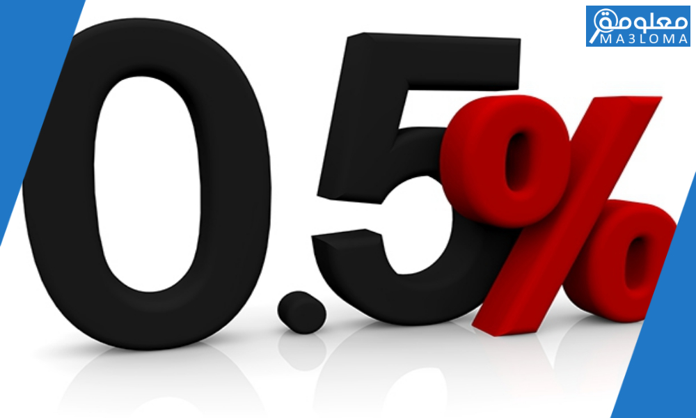وزعت إحدى الشركات المساهمة أرباحاً سنوية على المساهمين بنسبة ٦٪ . كيف تكتب هذه النسبة على صورة كسر عشري ؟