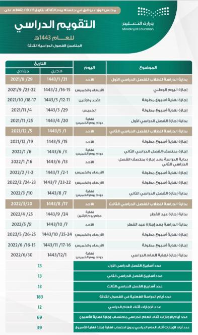 متى العودة للمدارس ١٤٤٣ .. تقويم العام الدراسي 1443/1444 السعودية
