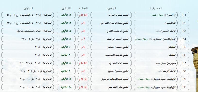 جدول الحسينيات في الكويت كامل pdf