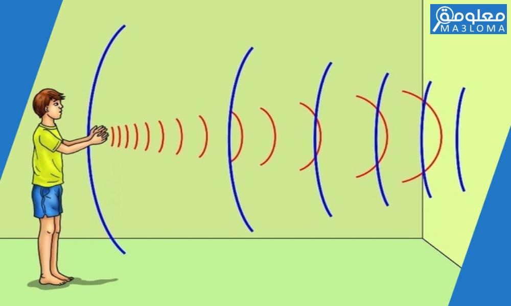 تكرار سماع الصوت بسبب انعكاس الموجات الصوتية تسمى